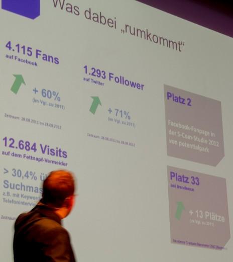 Allianz-Facebook-Fans