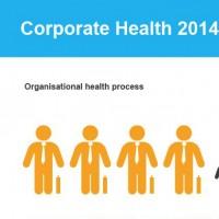 Betriebliches Gesundheitsmanagement klein