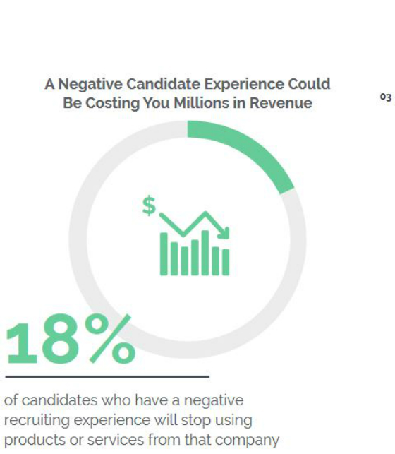 Candidate_Experience_Studie